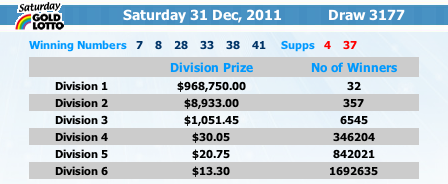 Sat Gold Lotto Results