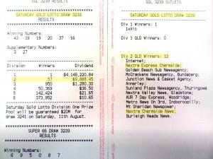 Saturday Gold Lotto Dividends